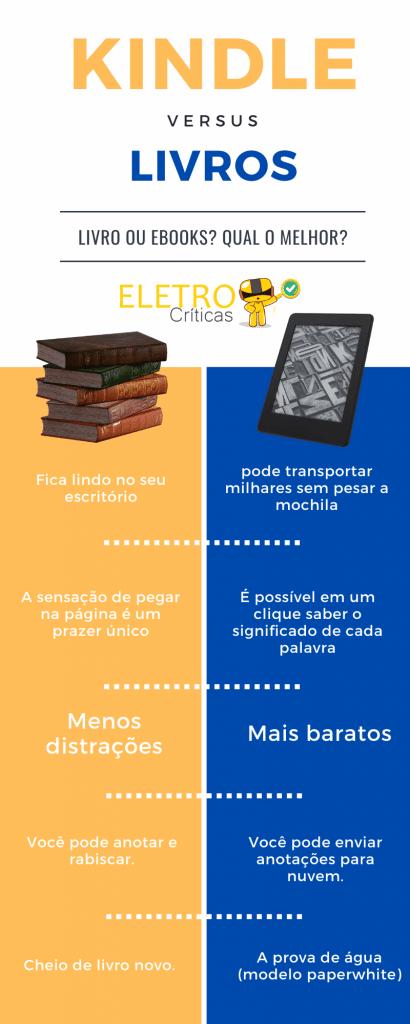 infografico kindle vs livros